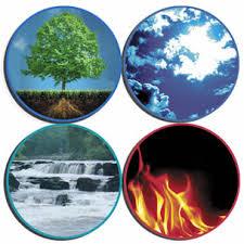 Massage & Healingpraktijk  De Vier Elementen